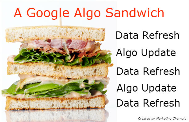 The Google Algo Sandwich